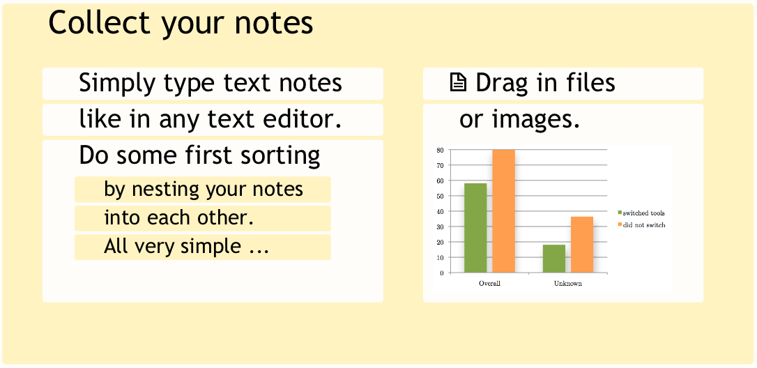 Collect your notes: Simply type text notes like in any text editor or drag in files or images and do some first sorting by nesting your notes into each other all very simple...