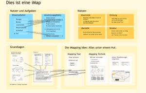 Eine iMap als Wissensmanagement Tool, die die Vorteile von Infinity Maps zeigt.