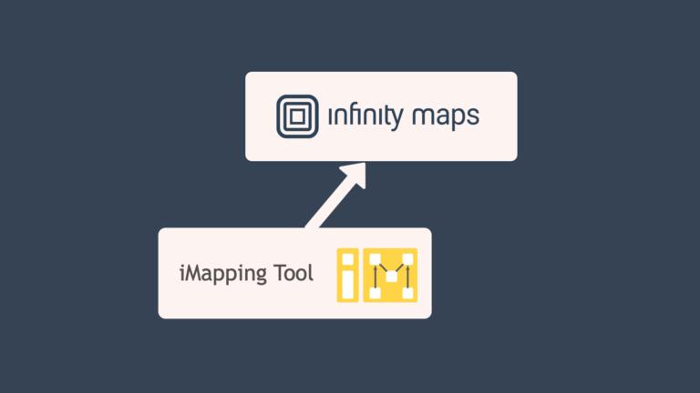 Grafik zum Thema iMapping Tool ist jetzt Infinity Maps.