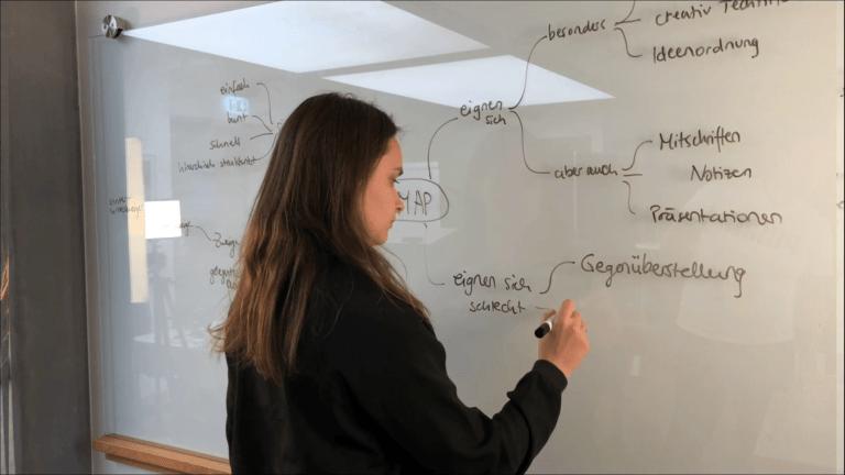 Foto einer Frau, die eine Mindmap auf ein Whiteboard malt.