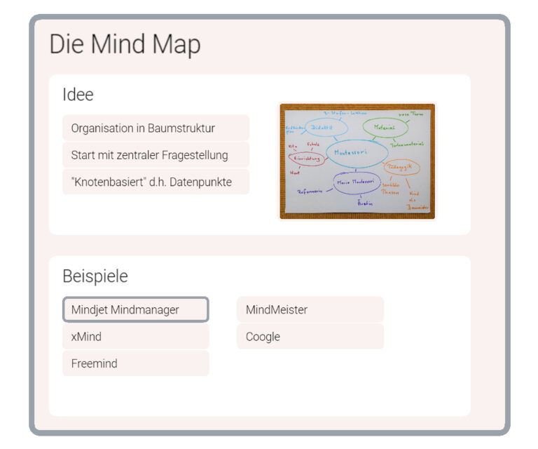 Screenshot einer Infinity Map zum Thema Mindmap mit iMapping.